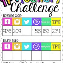 TPT Seller Challenge Week 1:  Makeover Madness!